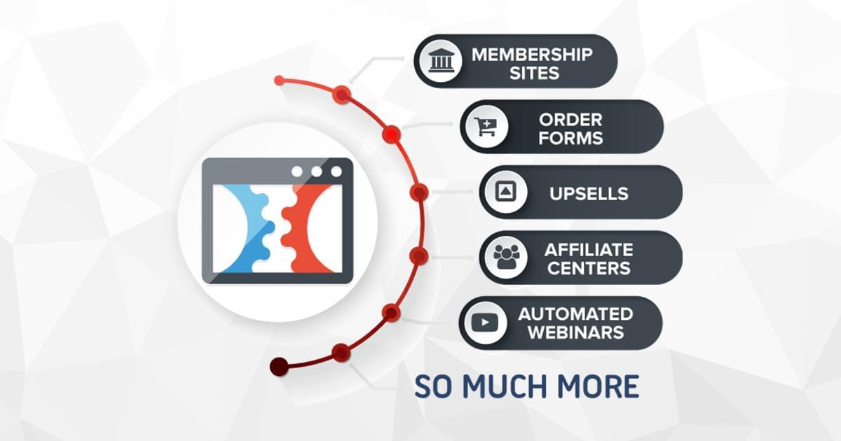 ClickFunnels Features3