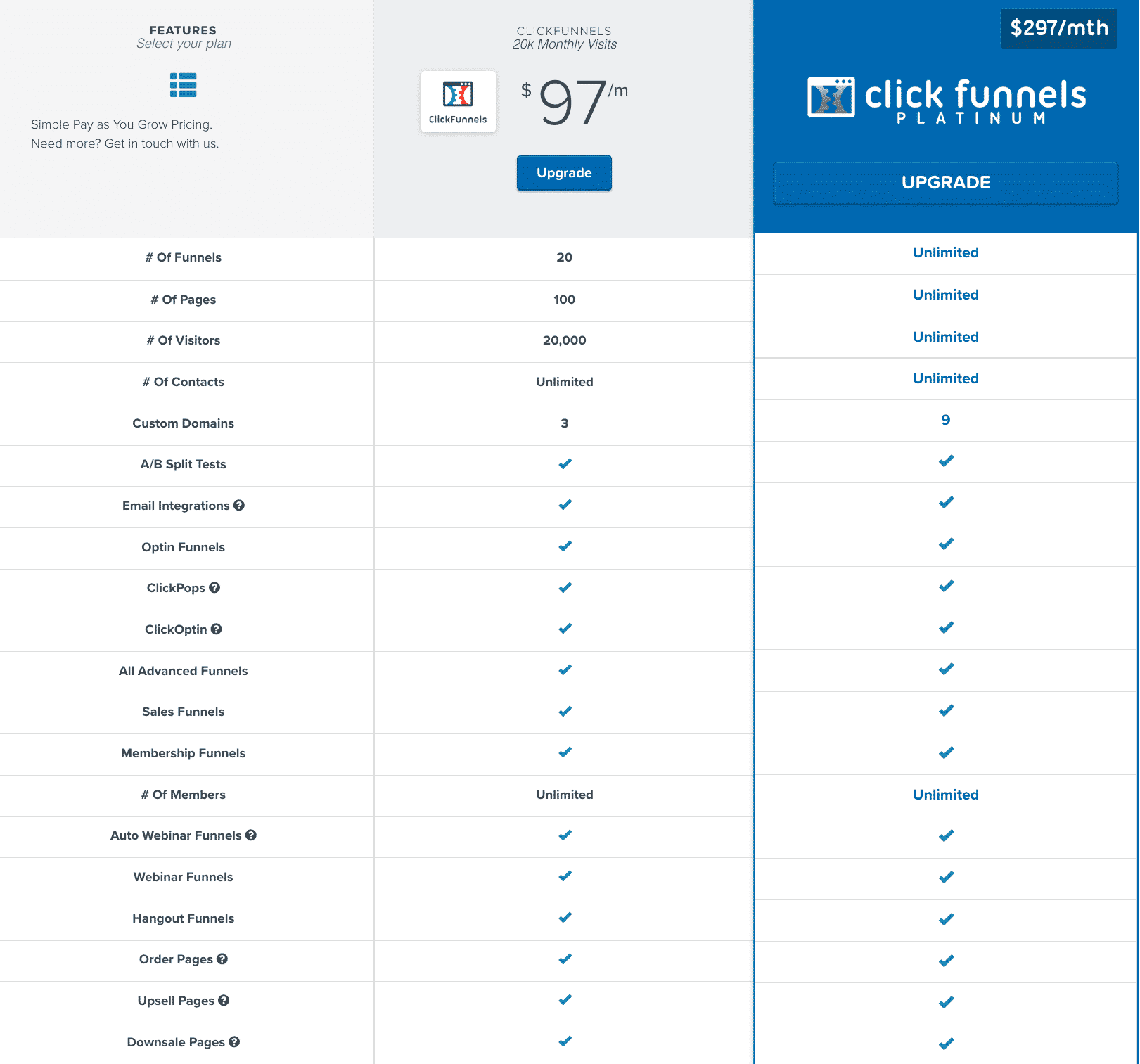 ClickFunnels Pricing5
