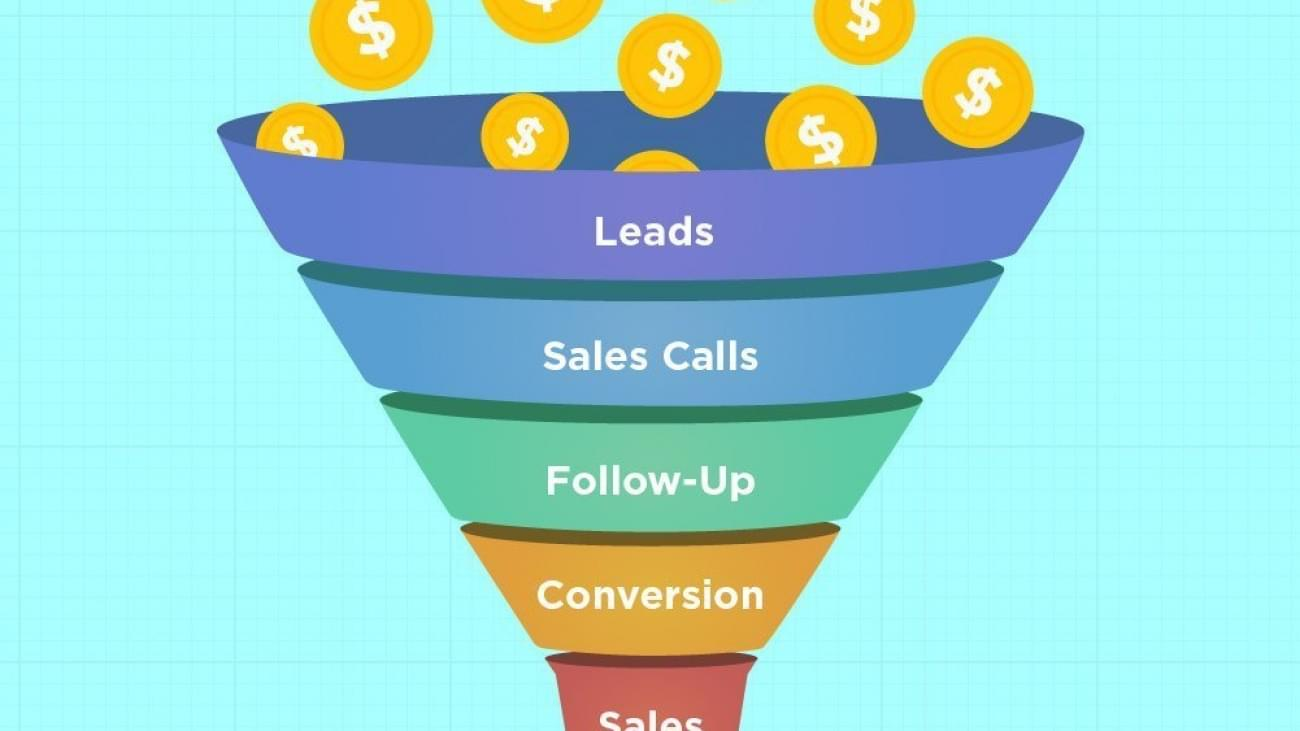 What is a Sales Funnel1