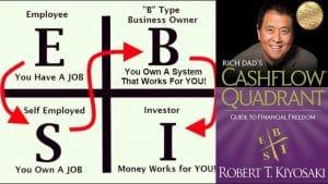 The Cash Quadrant