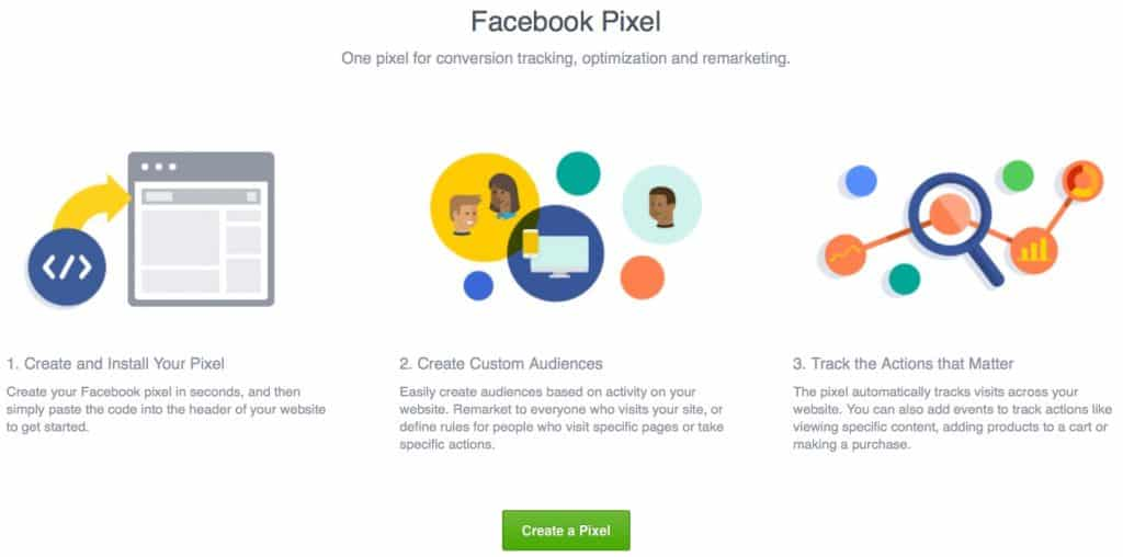 Adding Facebook Pixel To All Pages