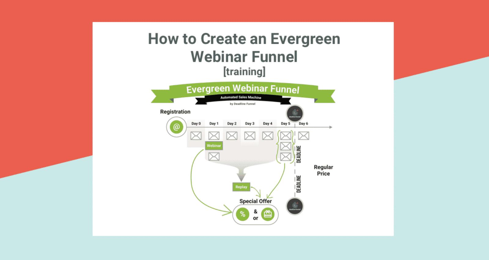 Evergreen Webinar Funnel