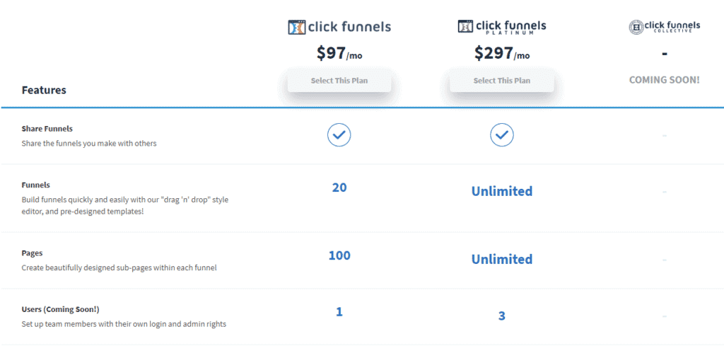 FunnelFlix Pricing