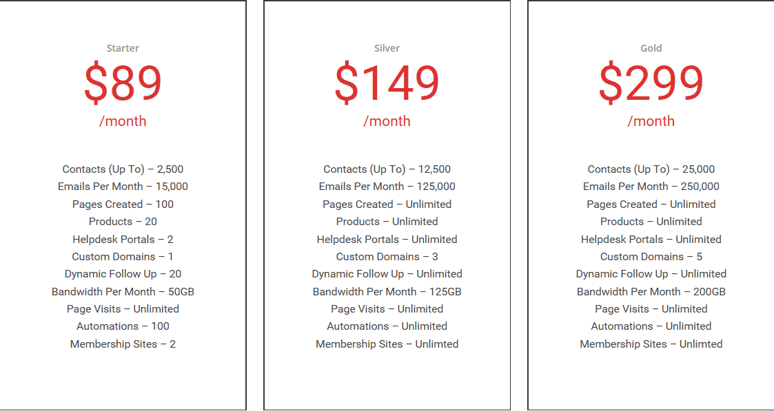 Pricing of kartra